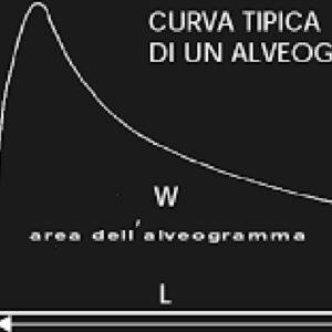 Corso impariamo tutto sulle farine - Luca Montersino